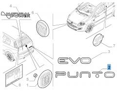 Code model Punto achterzijde voor Fiat Punto Evo